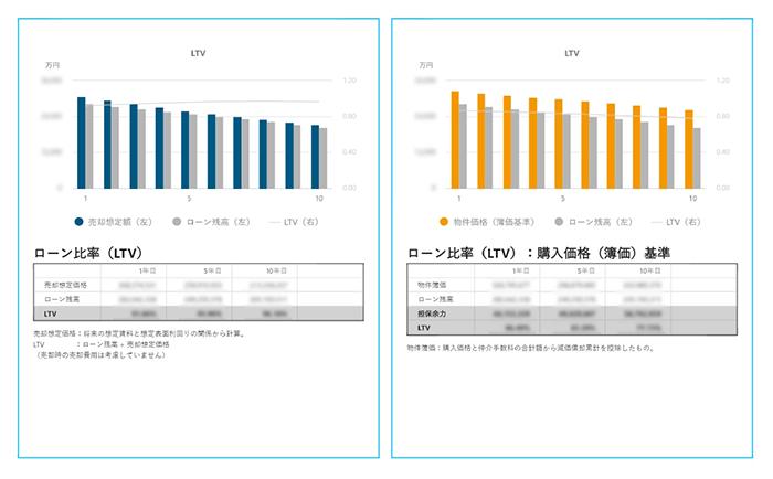 ローン比率シミュレーションイメージ