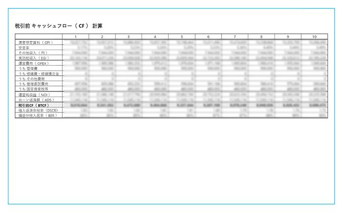 税引前キャッシュフロー計算シミュレーションイメージ
