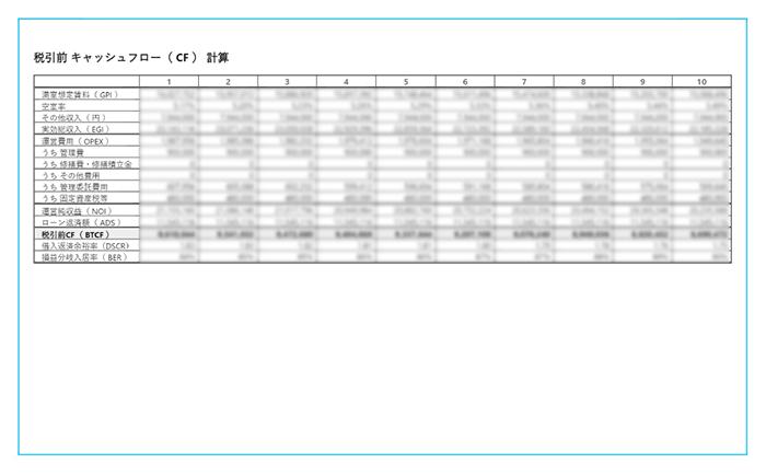 担保余力計算シミュレーションイメージ